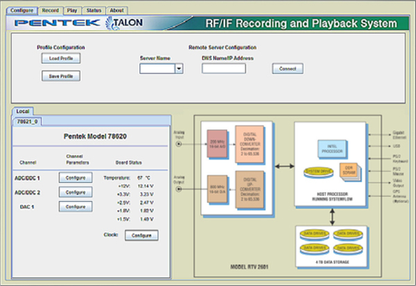 SystemFlow Graphical User Interface